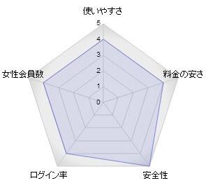 モコム評判